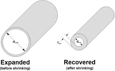 Heat Shrink Tubing before and After Recovery
