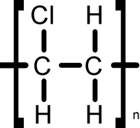 Chemical Structure of PVC